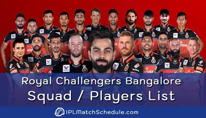 ipl 2021 royal challengers bangalore players list