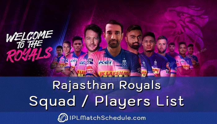 ipl 2021 rajasthan royals players list