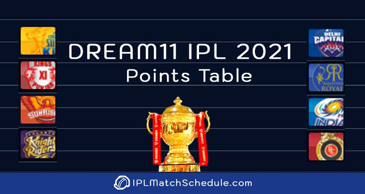 Dream11 IPL 2021 Points Table